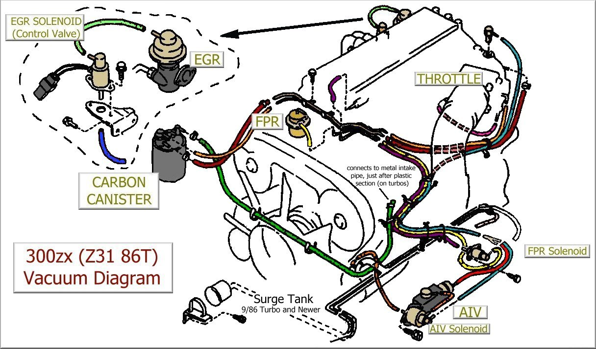 diagram vacuum lines 1985 nissan 300zx wiring diagram at mifinder.co