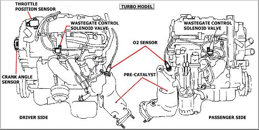 nissan 300zx z32 turbo engine diagram get free image about wiring diagram