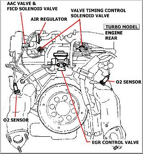 300zx Engine Bay Diagram | Wiring Diagram